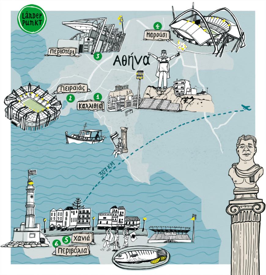 Länderpunkt Griechenland