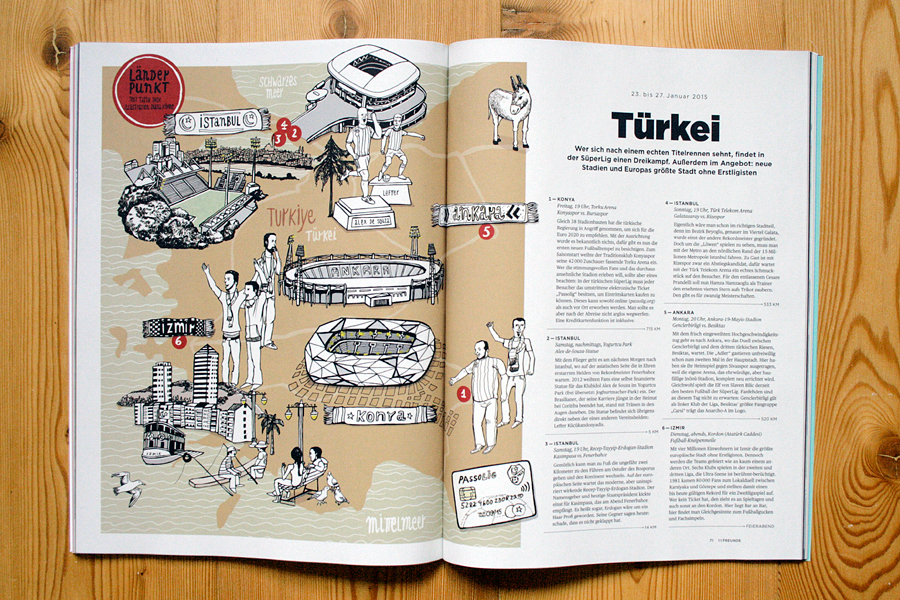 illustrated map of Turkey for the 11 freunde groundhopping series
