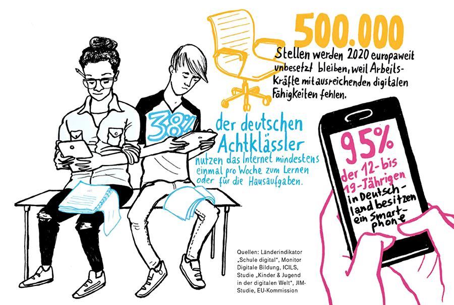 illustrierte information